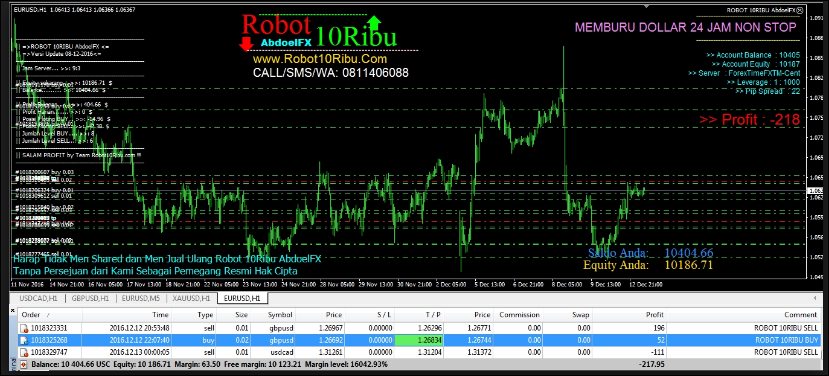 Download Forexgenerator4