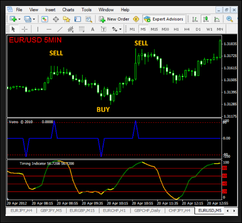Forex indicators that dont repaint buy 95